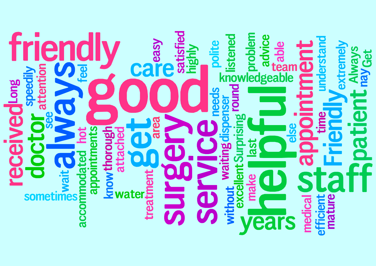 FFT June word cloud